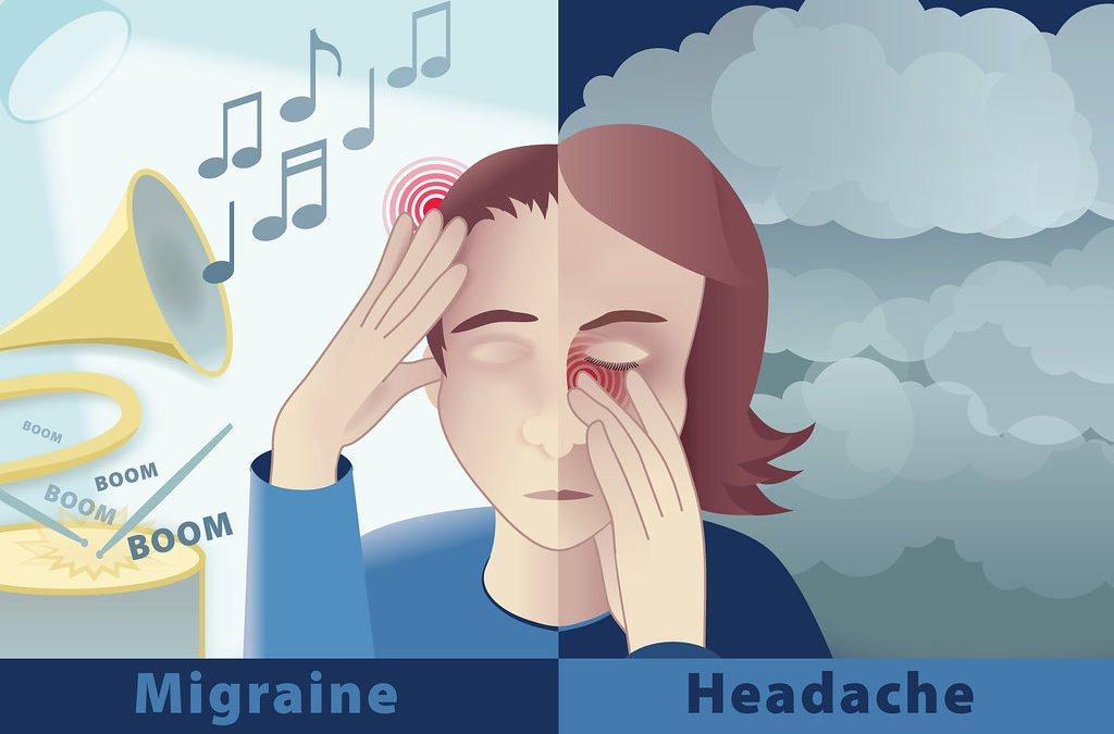 Migraines and Medicinal Cannabis